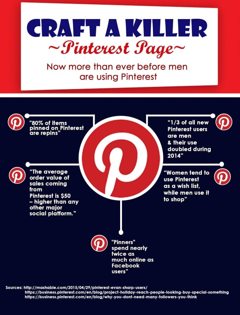 07_15_Pinterest Facts