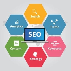 Internet Marketing Service SEO