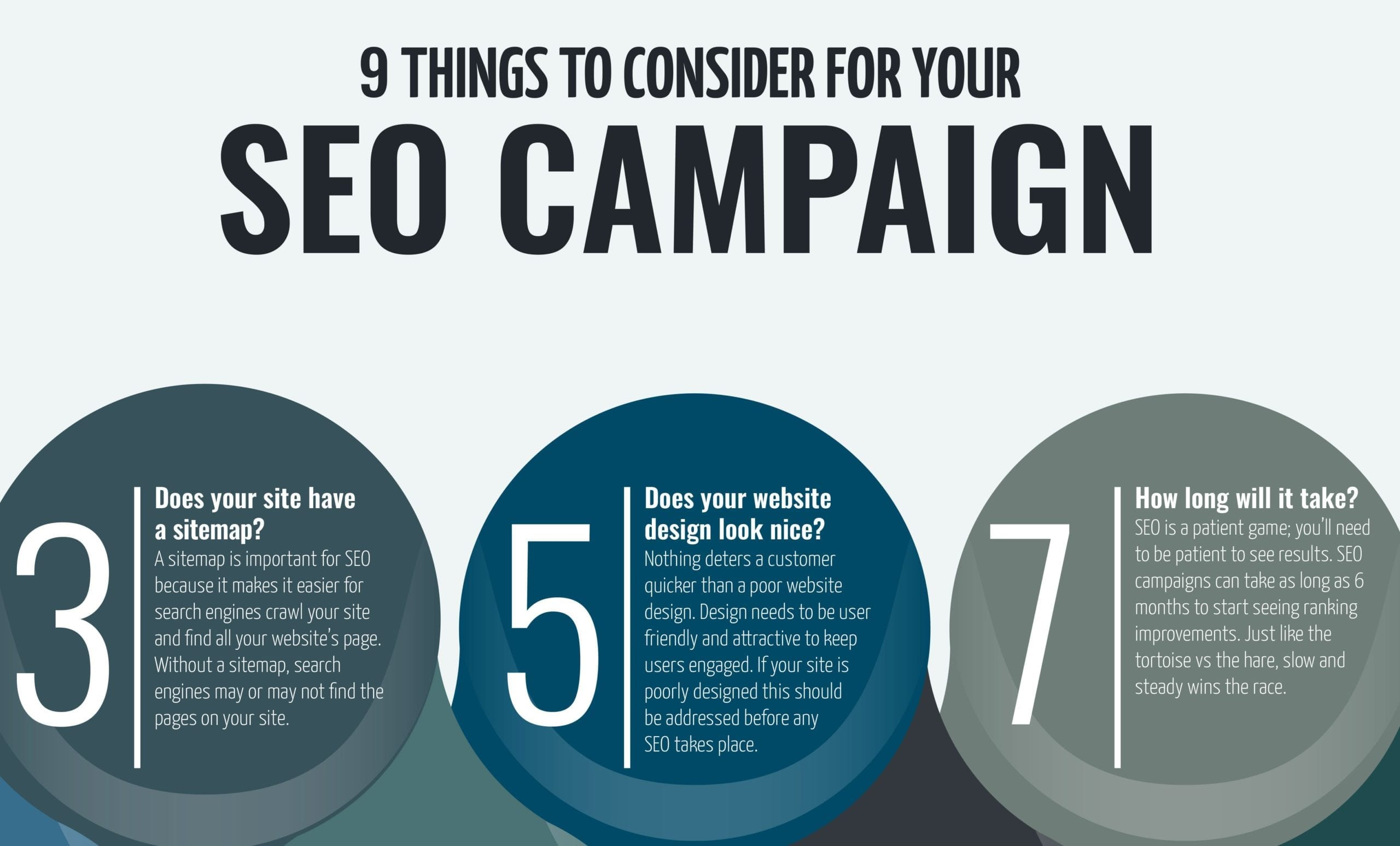 SEO Tutorial Series 9 Things to Consider for Your SEO Campaign