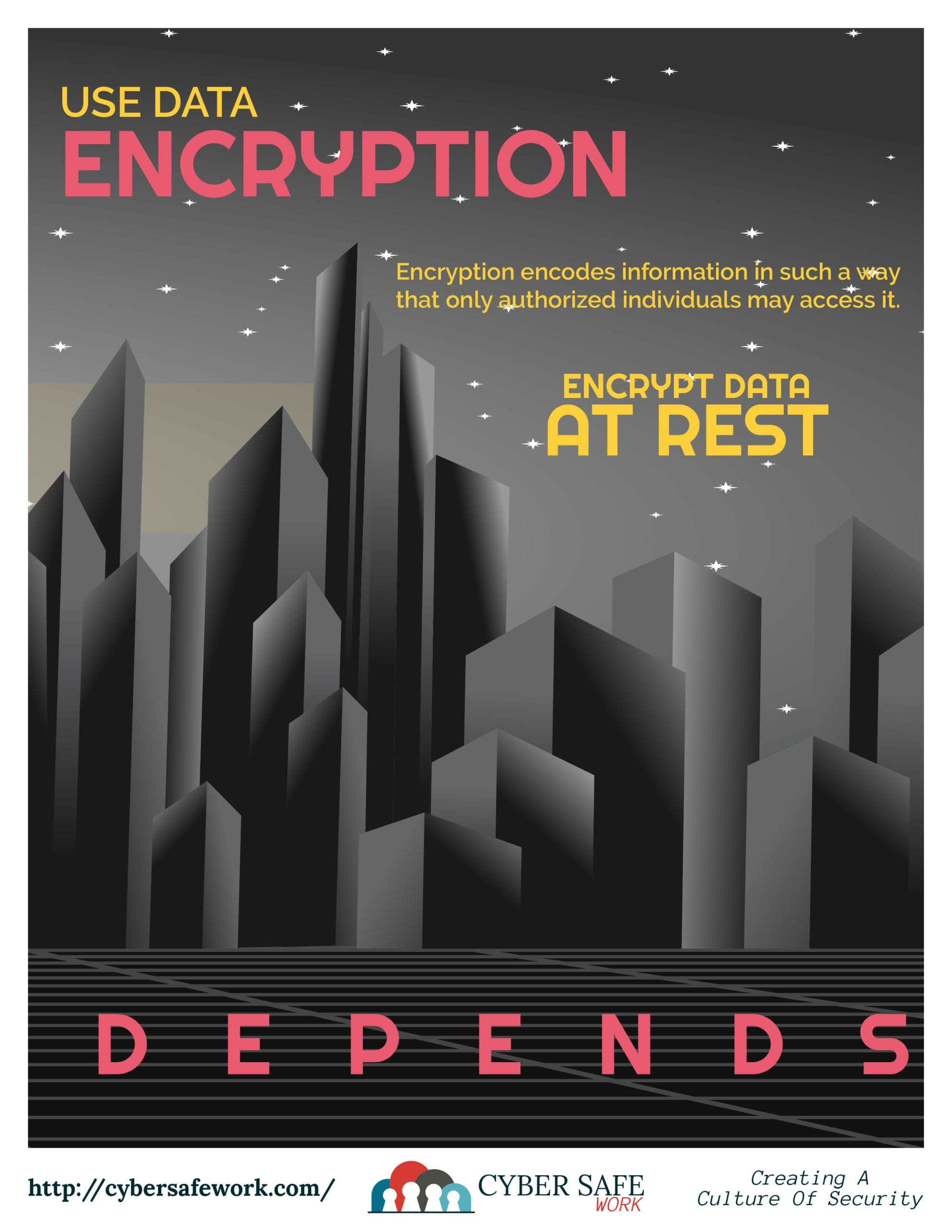 October 2019 cybersecurity poster - backup sensitive information